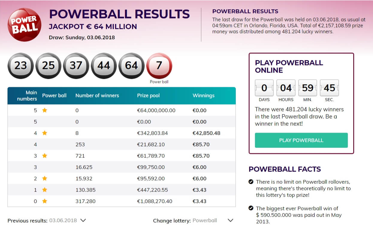 Powerball Lotto Numbers and Results